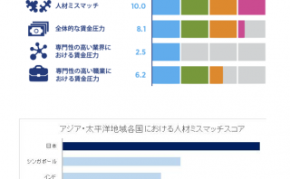 スクリーンショット 2015-11-25 19.56.37